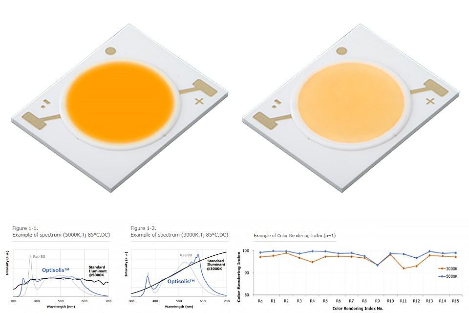 Nichia mở rộng công nghệ optisolistm sang dòng sản phẩm COB